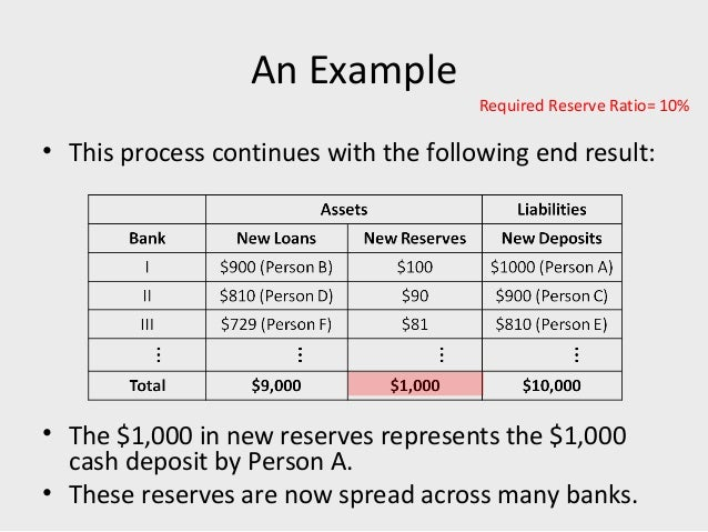 Easy personal loans for bad credit photo 7