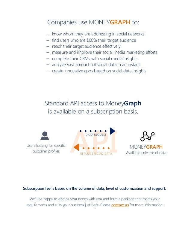 MoneyGraph. Insights into social media. Slide 3