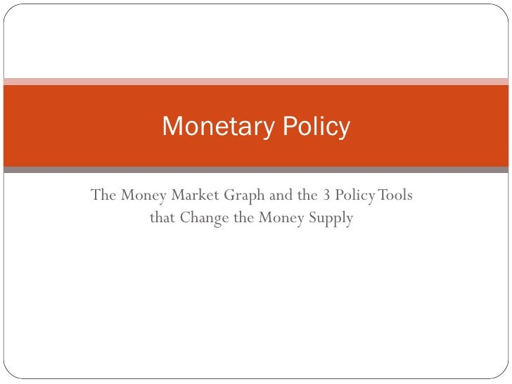 The Money Market Graph and the 3 Policy Tools that Change the Money Supply Monetary Policy