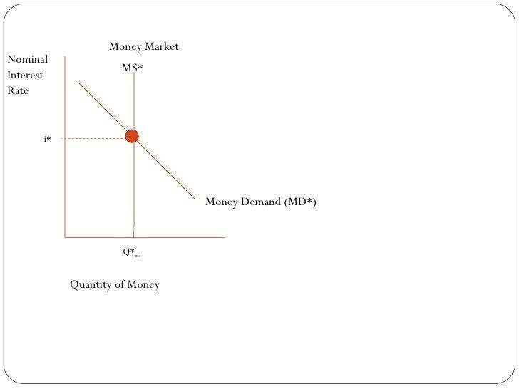 Adcb smart cash loan picture 7