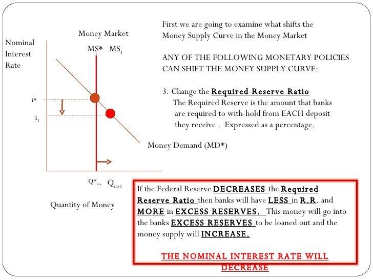 THE MONEY MARKET PDF DOWNLOAD