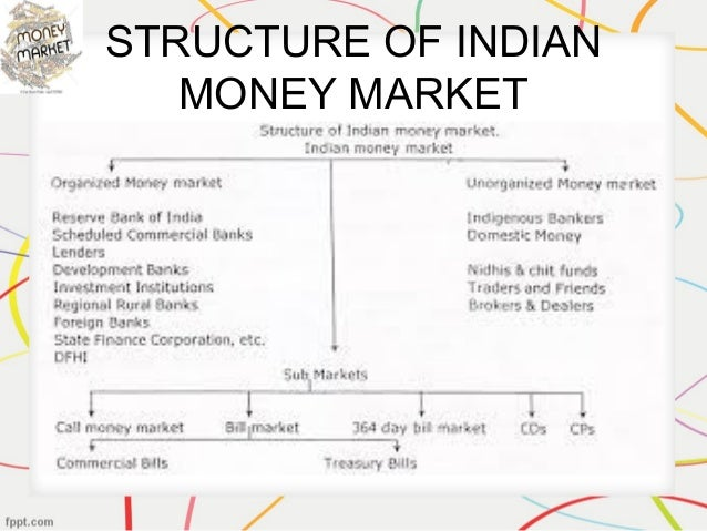 INDIAN MONEY MARKET INSTRUMENTS PDF DOWNLOAD