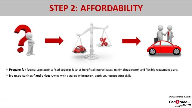 Money Saving Used Car Buying Tips In India