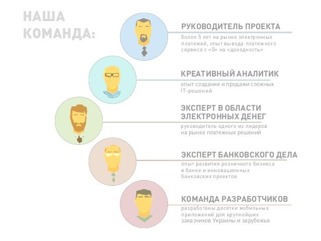 FINTECH 068 321 44 71 d.a.tkachenko@gamil.com