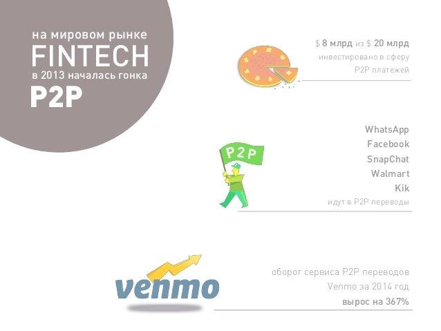 FINTECH P2P $ P2P WhatsApp Facebook SnapChat Walmart Kik Venmo