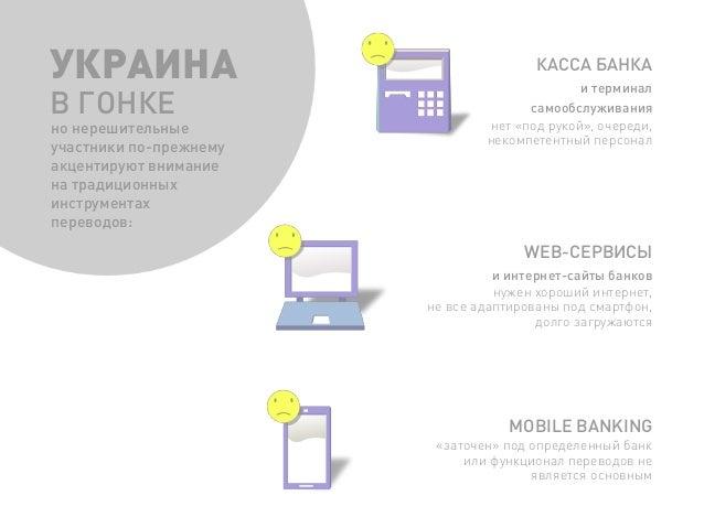 - WEB- - MOBILE BANKING