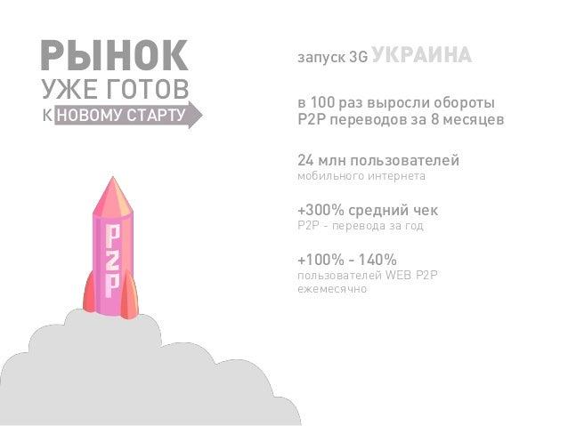 G + P2P - +100% - 140%