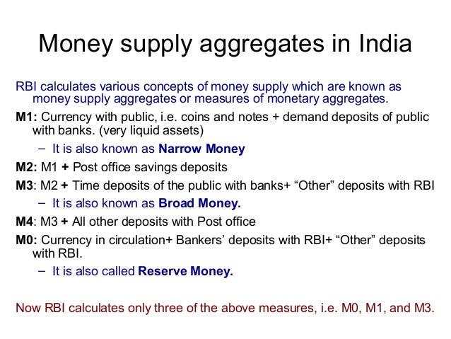 rbi money supply
