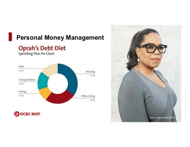 Bank Ocbc Nisp Money Talk Presentation