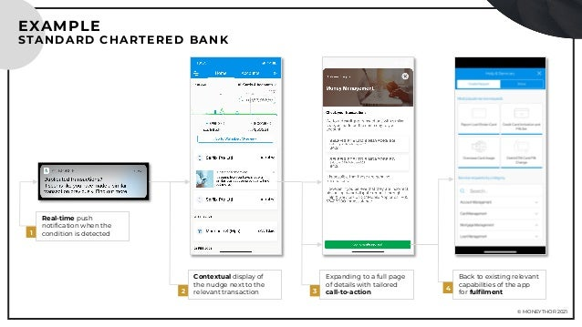 © MONEYTHOR 2021 Contextual display of the nudge next to the relevant transaction Expanding to a full page of details with...