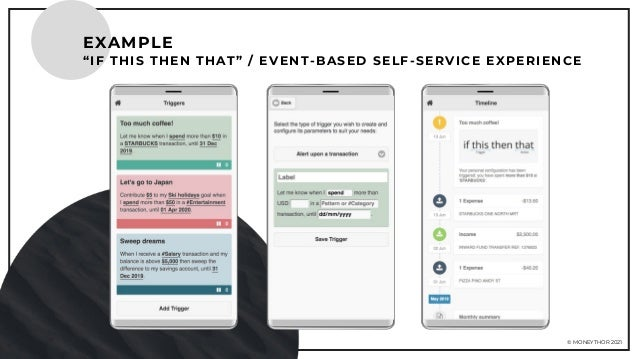 """© MONEYTHOR 2021 EXAMPLE """"IF THIS THEN THAT"""" / EVENT-BASED SELF-SERVICE EXPERIENCE"""