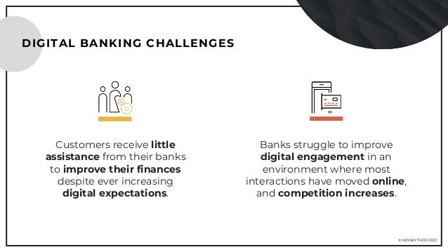 © MONEYTHOR 2021 DIGITAL BANKING CHALLENGES Customers receive little assistance from their banks to improve their finances...