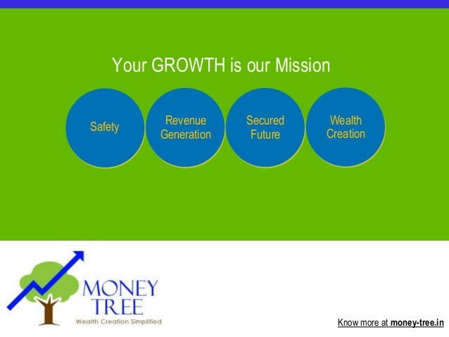 © 2010 Money Tree Your GROWTH is our Mission Wealth Creation Know more at money-tree.in Secured Future Revenue Generation ...
