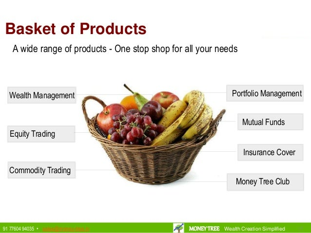 Basket of Products Wealth Management Portfolio Management Money Tree Club Insurance Cover Equity Trading Commodity Trading...