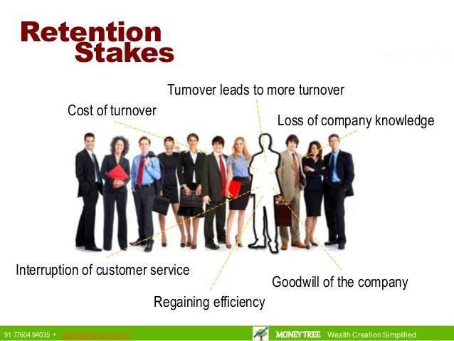 Turnover leads to more turnover Cost of turnover Loss of company knowledge Interruption of customer service Regaining effi...