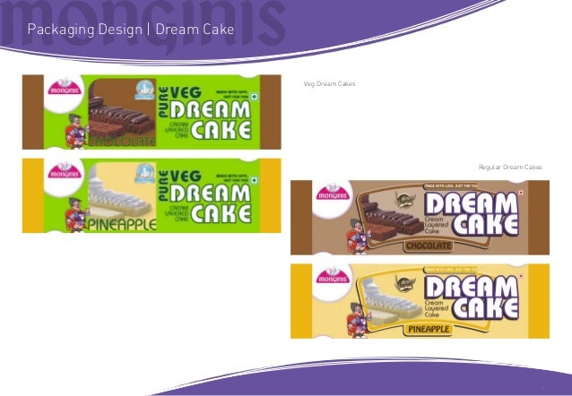Case Study on Bakery