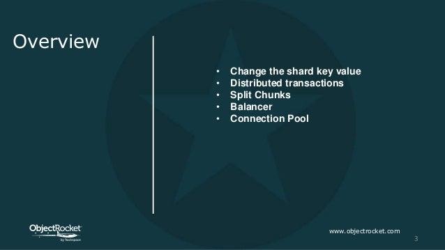 Sharding in MongoDB 4.2 #what_is_new Slide 3