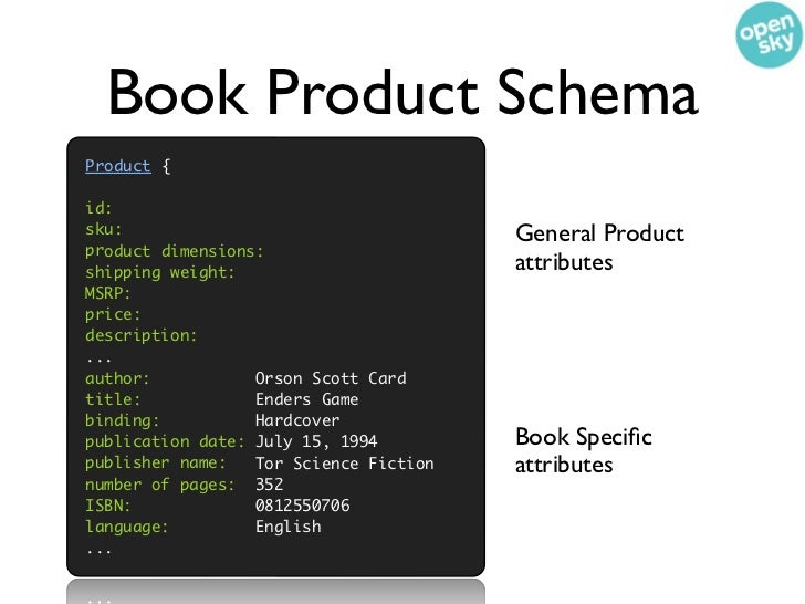 Book Product SchemaProduct {id:sku:                                    General Productproduct dimensions:shipping weight: ...