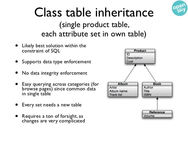 Class table inheritance                  (single product table,             each attribute set in own table)•   Likely bes...