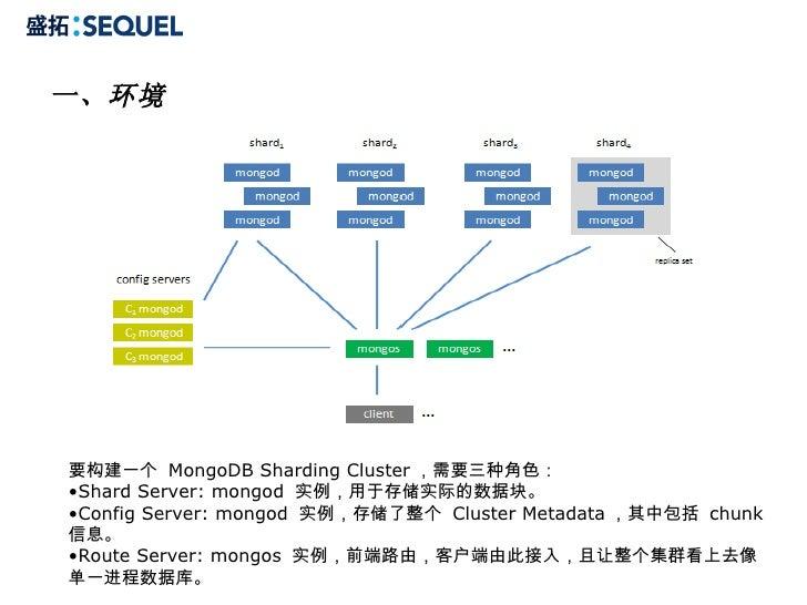 一、环境 要构建一个  MongoDB Sharding Cluster ,需要三种角色: • Shard Server: mongod  实例,用于存储实际的数据块。 • Config Server: mongod  实例,存储了整个  Cl...
