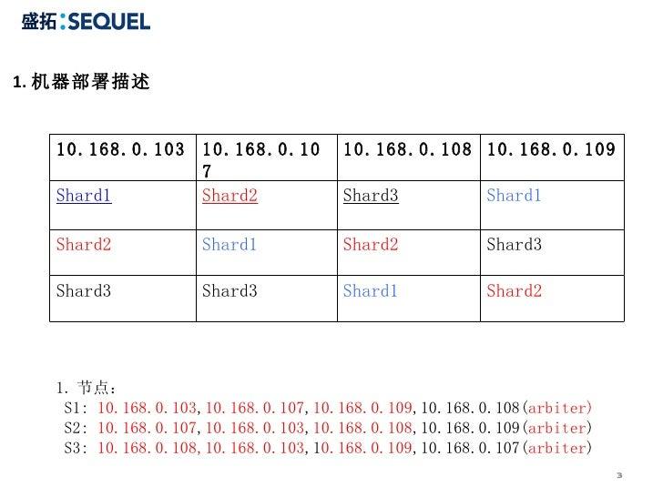 1. 机器部署描述 1. 节点: S1:  10.168.0.103 , 10.168.0.107 , 10.168.0.109 ,10.168.0.108( arbiter) S2:  10.168.0.107 , 10.168.0.103 ...