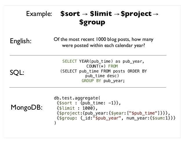 MongoDB Aggregation Framework