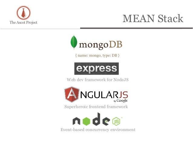 MEAN StackWeb dev framework for NodeJSSuperheroic frontend frameworkEvent-based concurrency environment