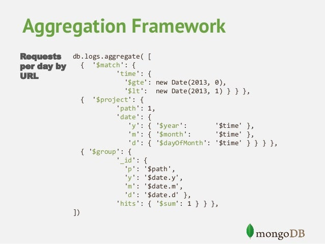 Analytics with MongoDB Aggregation Framework and Hadoop Connector