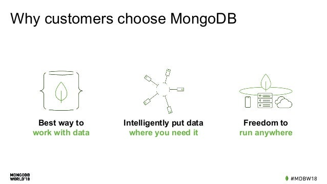 Why customers choose MongoDB Best way to work with data Intelligently put data where you need it Freedom to run anywhere