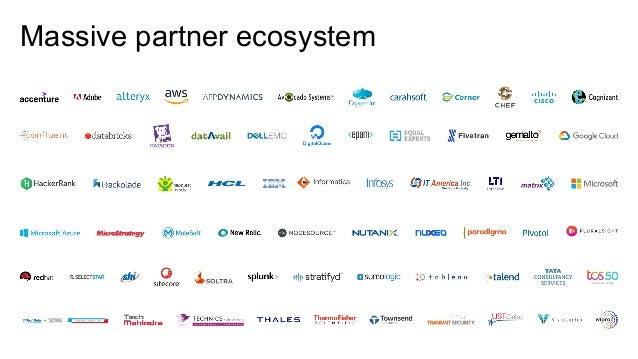 Massive partner ecosystem