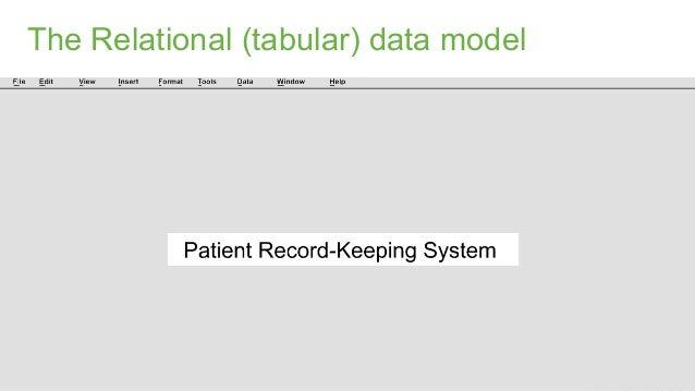 The Relational (tabular) data model