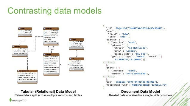 • Naturally maps to objects in code • Represent data of any structure • Strongly typed for ease of processing – Over 20 bi...