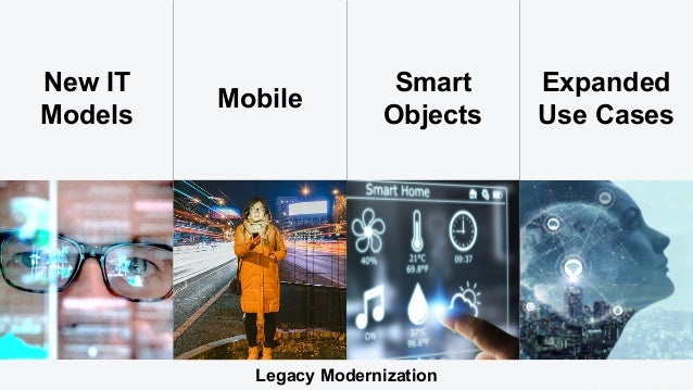 Mobile Expanded Use Cases New IT Models Smart Objects Legacy Modernization