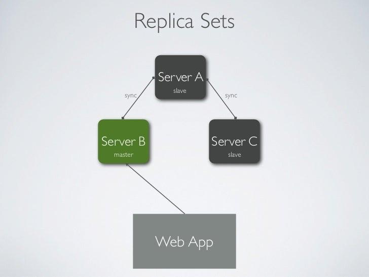Configurar a aplicação para usar o             Replica SetAlterar classe de conexãoTratar tipos específicos de exceção