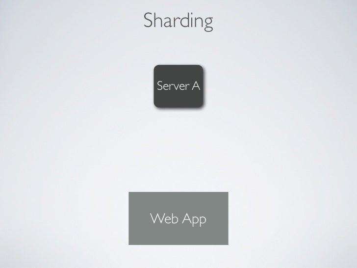 ShardingServer A   Server B    Server C   Server D                      Web App