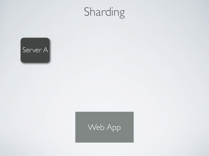 ShardingServer A   Server B    Server C   Server D   Server N                      Web App