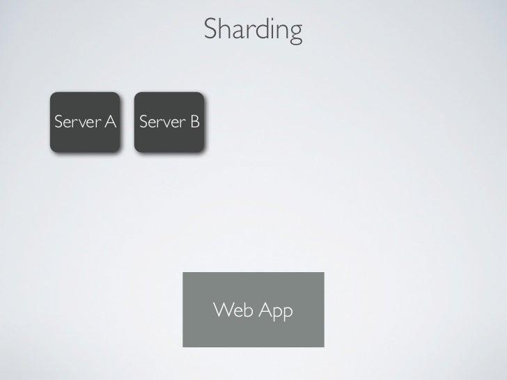 ShardingServer A   Server B      Server C   Server D   Server N                      mongos               Web App