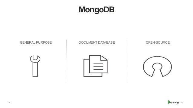 MongodB Internals