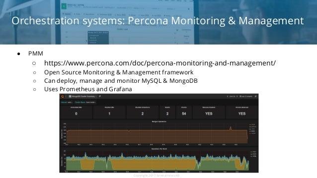 Mongo DB Monitoring