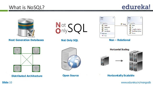 www.edureka.in/mongodbSlide 10 Next Generation Databases Not Only SQL Non – Relational Distributed Architecture Open Sourc...