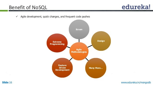 www.edureka.in/mongodbSlide 16  Agile development, quick changes, and frequent code pushes Benefit of NoSQL Scrum Design ...