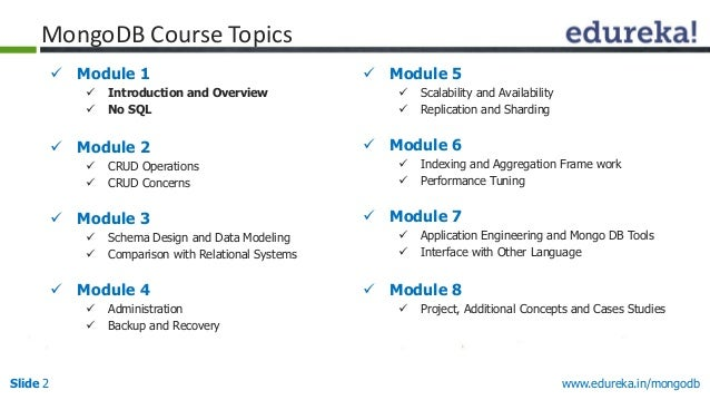 www.edureka.in/mongodbSlide 2  Module 1  Introduction and Overview  No SQL  Module 2  CRUD Operations  CRUD Concerns...