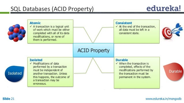 www.edureka.in/mongodbSlide 21 ACID Property Atomic  A transaction is a logical unit of work which must be either complet...