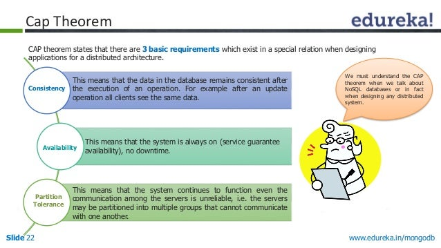 www.edureka.in/mongodbSlide 22 We must understand the CAP theorem when we talk about NoSQL databases or in fact when desig...