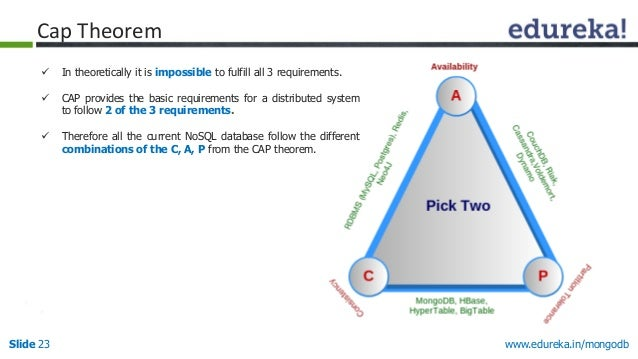 www.edureka.in/mongodbSlide 23  In theoretically it is impossible to fulfill all 3 requirements.  CAP provides the basic...