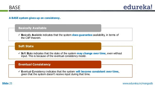 www.edureka.in/mongodbSlide 25  Basically Available indicates that the system does guarantee availability, in terms of th...