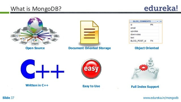 www.edureka.in/mongodbSlide 37 Open Source Document Oriented Storage Object Oriented Written in C++ Easy to Use Full Index...