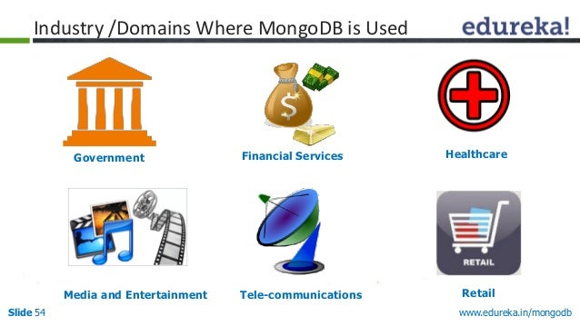 www.edureka.in/mongodbSlide 54 Industry /Domains Where MongoDB is Used Government Financial Services Media and Entertainme...
