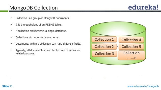 www.edureka.in/mongodbSlide 71  Collection is a group of MongoDB documents.  It is the equivalent of an RDBMS table.  A...