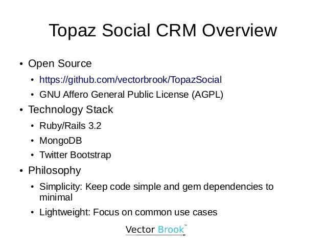 MongoDB Topazsocial CRM